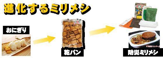 """保存食・非常食の取扱店 """"サザンクロス"""" Web Shop"""